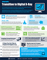 Transition to Digital X-Ray Infographic